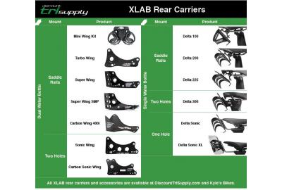 XLAB Rear Carrier Buying Guide